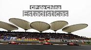 Los números históricos del GP de China de Fórmula 1 ESP
