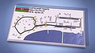 F1-pályabemutató 2018 - Azerbajdzsáni Nagydíj