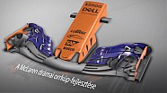 Animáción a McLaren drámai orrkúp-fejlesztése