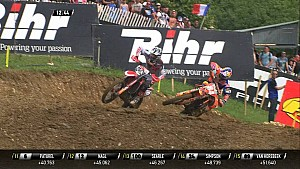 MXGP of France Highlights