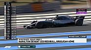 Grand Prix de France - Le résumé des essais libres 2