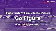 Go Figure: Quaker State 400
