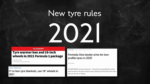ChainBear Explains: New Announced Tyre Rules for 2021.